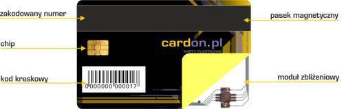 karty plastikowe z nadrukiem